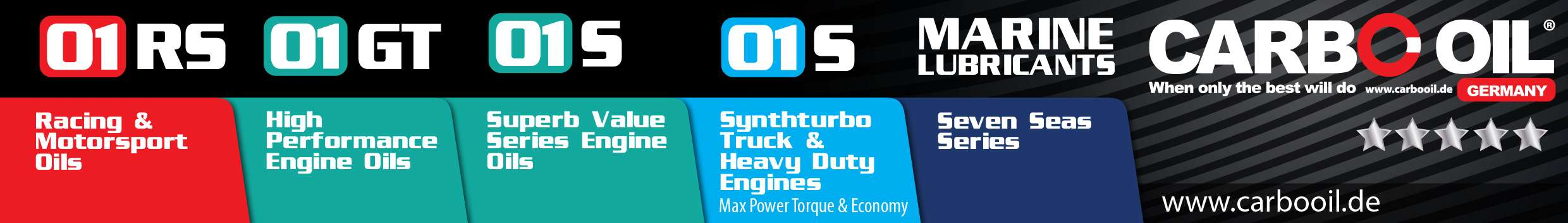 High Performance auto lubricants